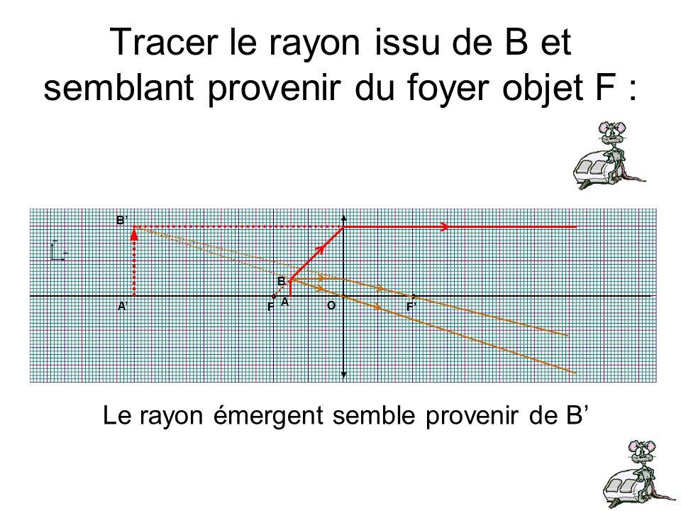 Tracer le rayon issu de B et semblant provenir du foyer objet F : + + Ce rayon émerge de la lentille parallèlement à laxe optique. F F O F F O B A Le