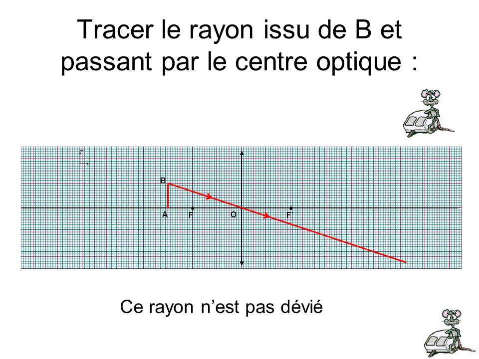 + + B A F F O Tracer le rayon issu de B et passant par le centre optique : Ce rayon nest pas dévié