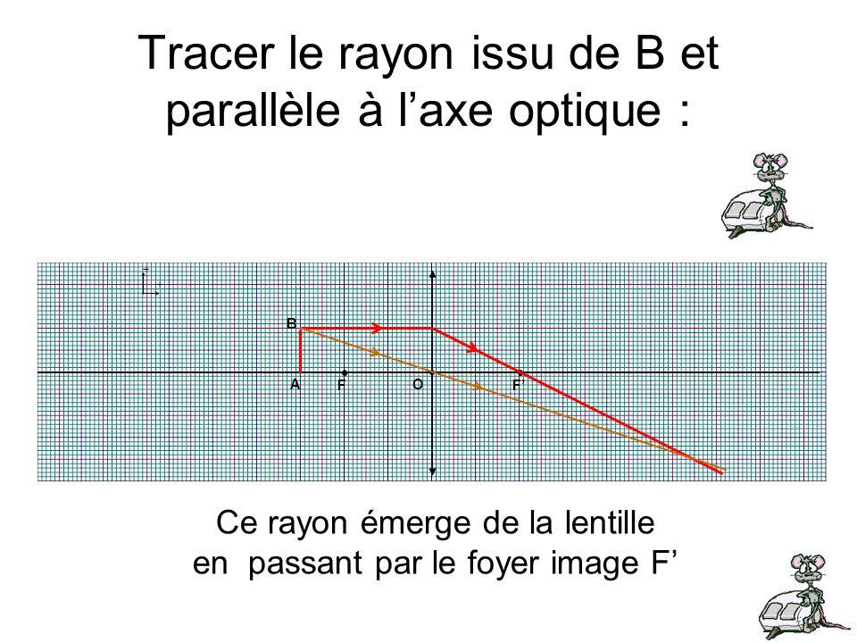 + + B A F F O Tracer le rayon issu de B et parallèle à laxe optique : Ce rayon émerge de la lentille en passant par le foyer image F