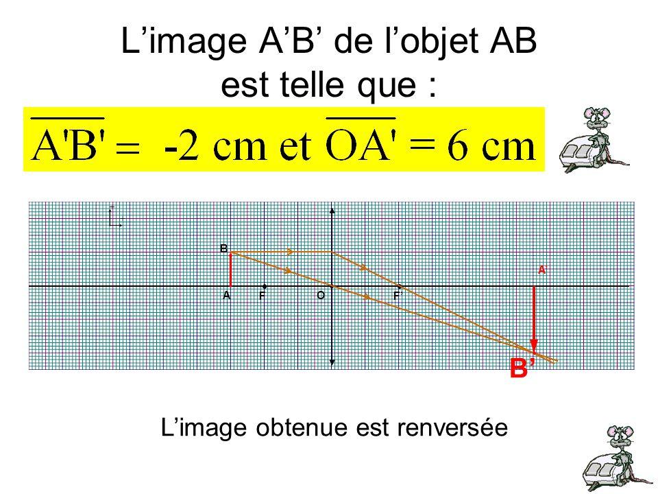 Limage AB de lobjet AB est telle que : + + B A F F O A Limage obtenue est renversée B