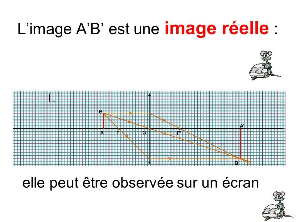 Limage AB est une image réelle : + + B A F F O B A elle peut être observée sur un écran