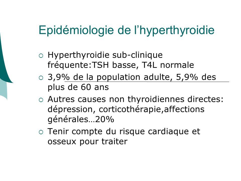 Epidémiologie de lhyperthyroidie Hyperthyroidie sub-clinique fréquente:TSH basse, T4L normale 3,9% de la population adulte, 5,9% des plus de 60 ans Autres causes non thyroidiennes directes: dépression, corticothérapie,affections générales…20% Tenir compte du risque cardiaque et osseux pour traiter