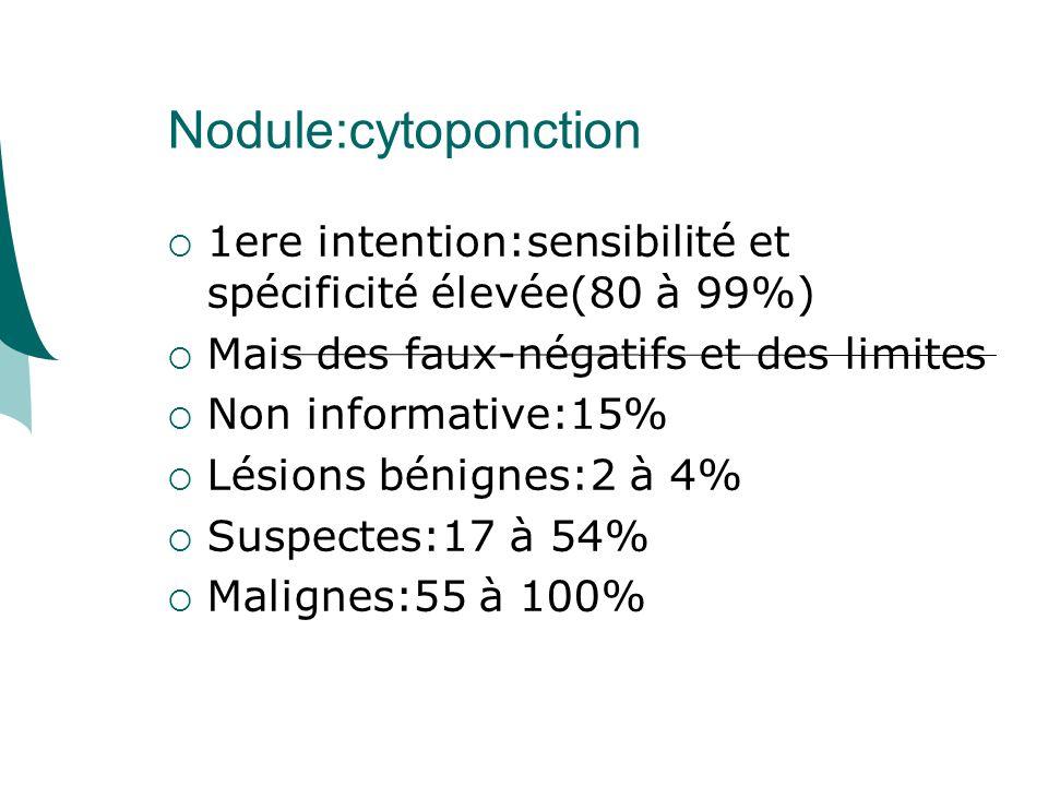 Nodule:cytoponction 1ere intention:sensibilité et spécificité élevée(80 à 99%) Mais des faux-négatifs et des limites Non informative:15% Lésions bénignes:2 à 4% Suspectes:17 à 54% Malignes:55 à 100%