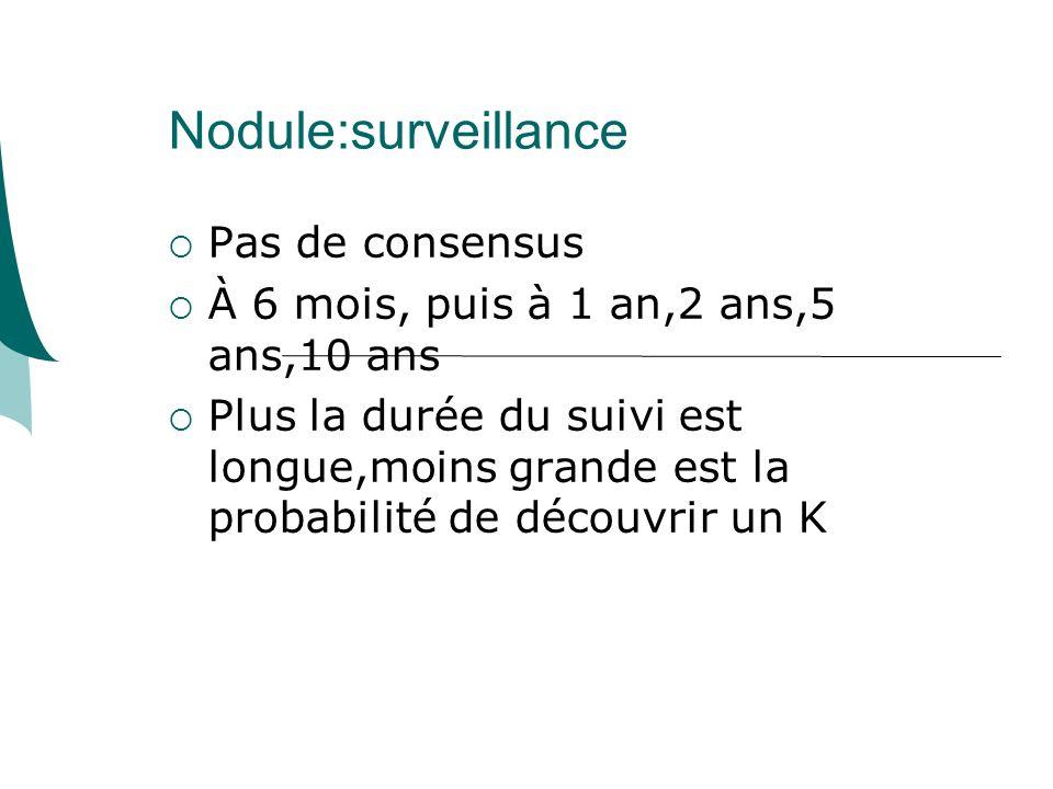 Nodule:surveillance Pas de consensus À 6 mois, puis à 1 an,2 ans,5 ans,10 ans Plus la durée du suivi est longue,moins grande est la probabilité de découvrir un K