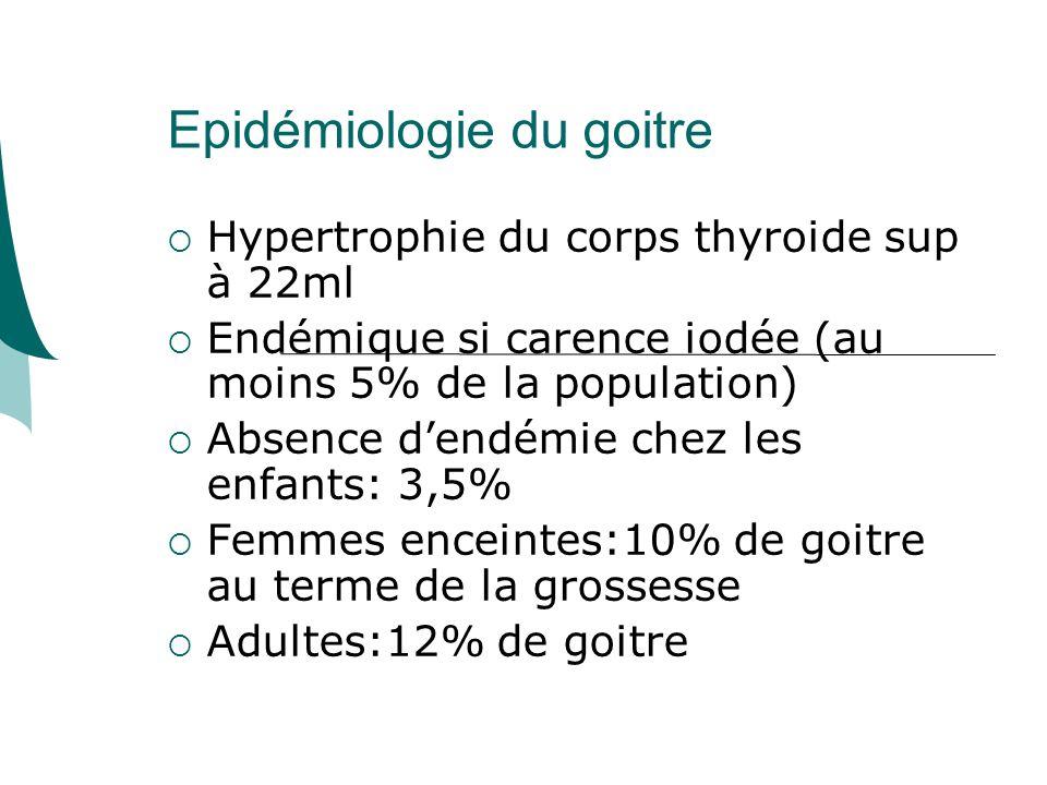 Epidémiologie du goitre Hypertrophie du corps thyroide sup à 22ml Endémique si carence iodée (au moins 5% de la population) Absence dendémie chez les enfants: 3,5% Femmes enceintes:10% de goitre au terme de la grossesse Adultes:12% de goitre