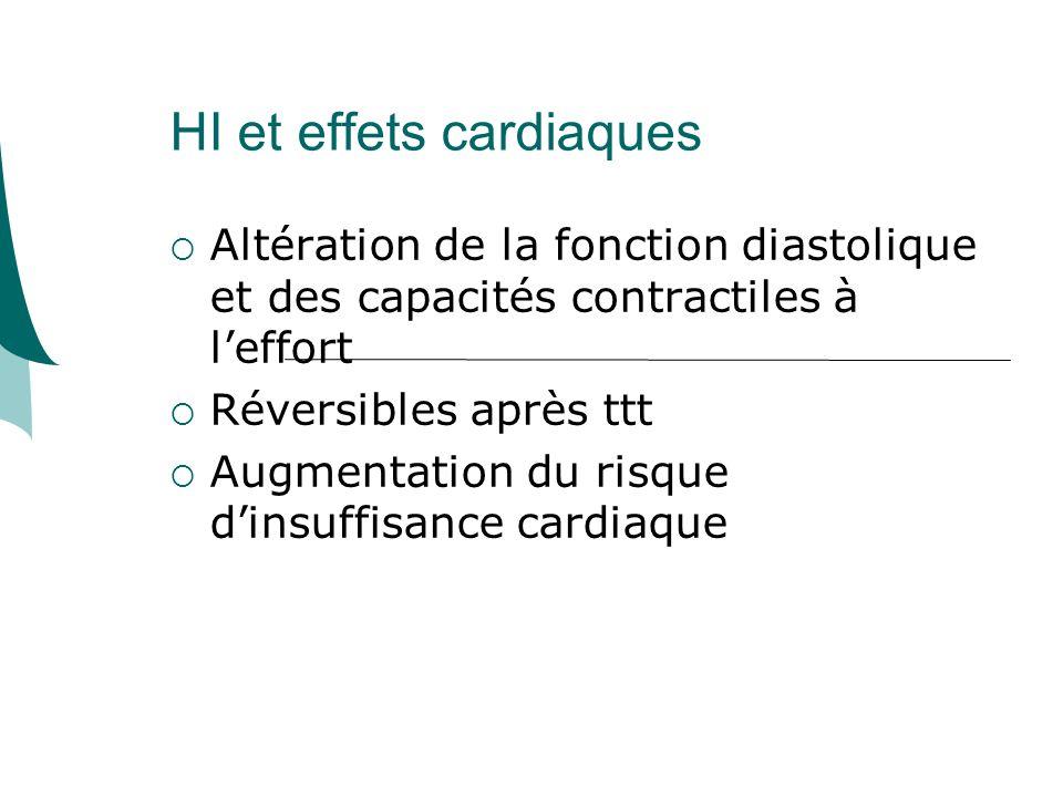 HI et effets cardiaques Altération de la fonction diastolique et des capacités contractiles à leffort Réversibles après ttt Augmentation du risque dinsuffisance cardiaque