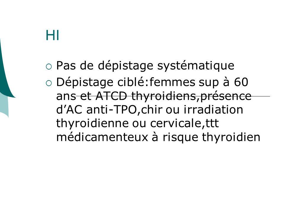 HI Pas de dépistage systématique Dépistage ciblé:femmes sup à 60 ans et ATCD thyroidiens,présence dAC anti-TPO,chir ou irradiation thyroidienne ou cervicale,ttt médicamenteux à risque thyroidien