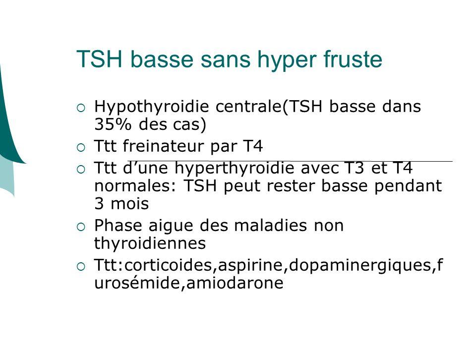TSH basse sans hyper fruste Hypothyroidie centrale(TSH basse dans 35% des cas) Ttt freinateur par T4 Ttt dune hyperthyroidie avec T3 et T4 normales: TSH peut rester basse pendant 3 mois Phase aigue des maladies non thyroidiennes Ttt:corticoides,aspirine,dopaminergiques,f urosémide,amiodarone
