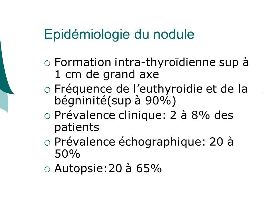 Epidémiologie du nodule Formation intra-thyroïdienne sup à 1 cm de grand axe Fréquence de leuthyroidie et de la bégninité(sup à 90%) Prévalence clinique: 2 à 8% des patients Prévalence échographique: 20 à 50% Autopsie:20 à 65%
