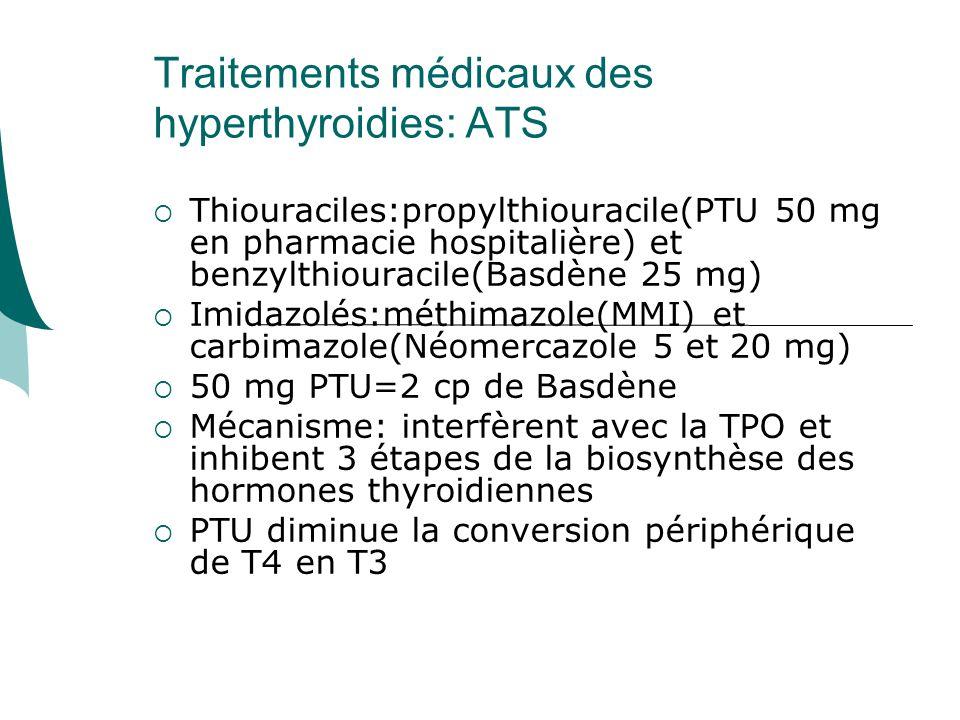 Traitements médicaux des hyperthyroidies: ATS Thiouraciles:propylthiouracile(PTU 50 mg en pharmacie hospitalière) et benzylthiouracile(Basdène 25 mg) Imidazolés:méthimazole(MMI) et carbimazole(Néomercazole 5 et 20 mg) 50 mg PTU=2 cp de Basdène Mécanisme: interfèrent avec la TPO et inhibent 3 étapes de la biosynthèse des hormones thyroidiennes PTU diminue la conversion périphérique de T4 en T3