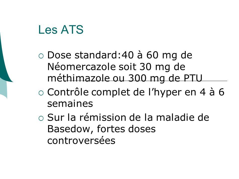 Les ATS Dose standard:40 à 60 mg de Néomercazole soit 30 mg de méthimazole ou 300 mg de PTU Contrôle complet de lhyper en 4 à 6 semaines Sur la rémission de la maladie de Basedow, fortes doses controversées