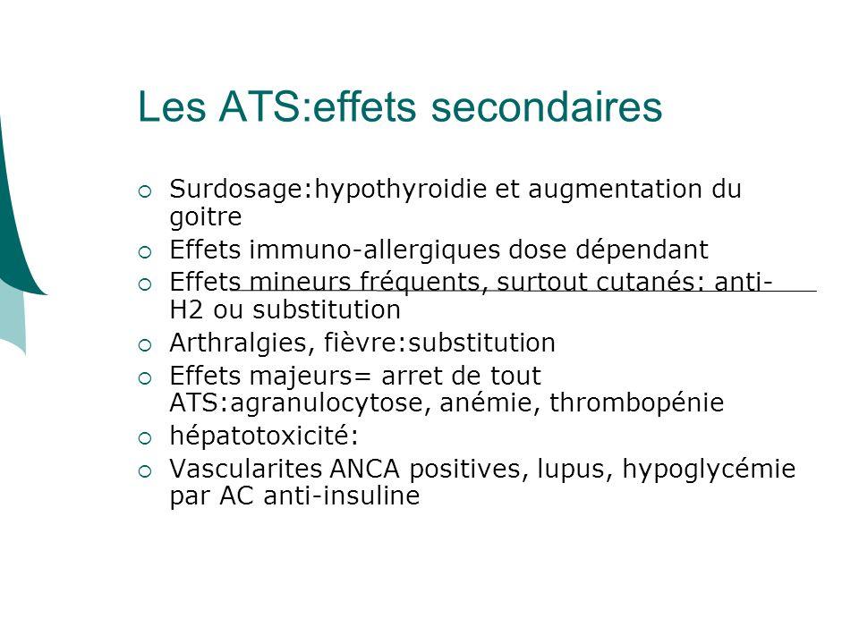 Les ATS:effets secondaires Surdosage:hypothyroidie et augmentation du goitre Effets immuno-allergiques dose dépendant Effets mineurs fréquents, surtout cutanés: anti- H2 ou substitution Arthralgies, fièvre:substitution Effets majeurs= arret de tout ATS:agranulocytose, anémie, thrombopénie hépatotoxicité: Vascularites ANCA positives, lupus, hypoglycémie par AC anti-insuline
