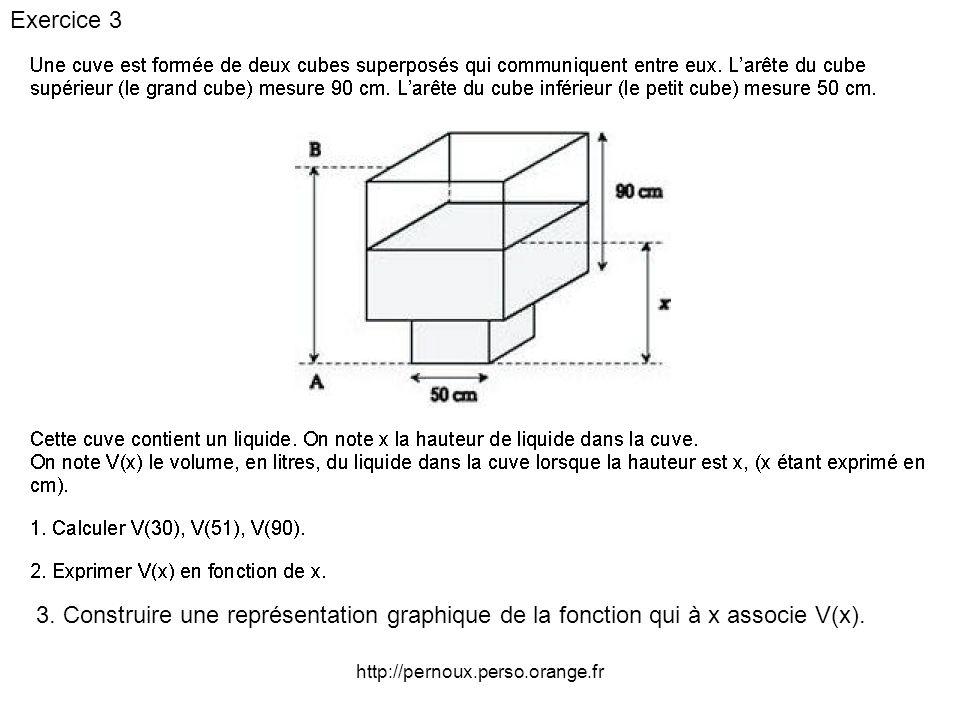 http://pernoux.perso.orange.fr 3.