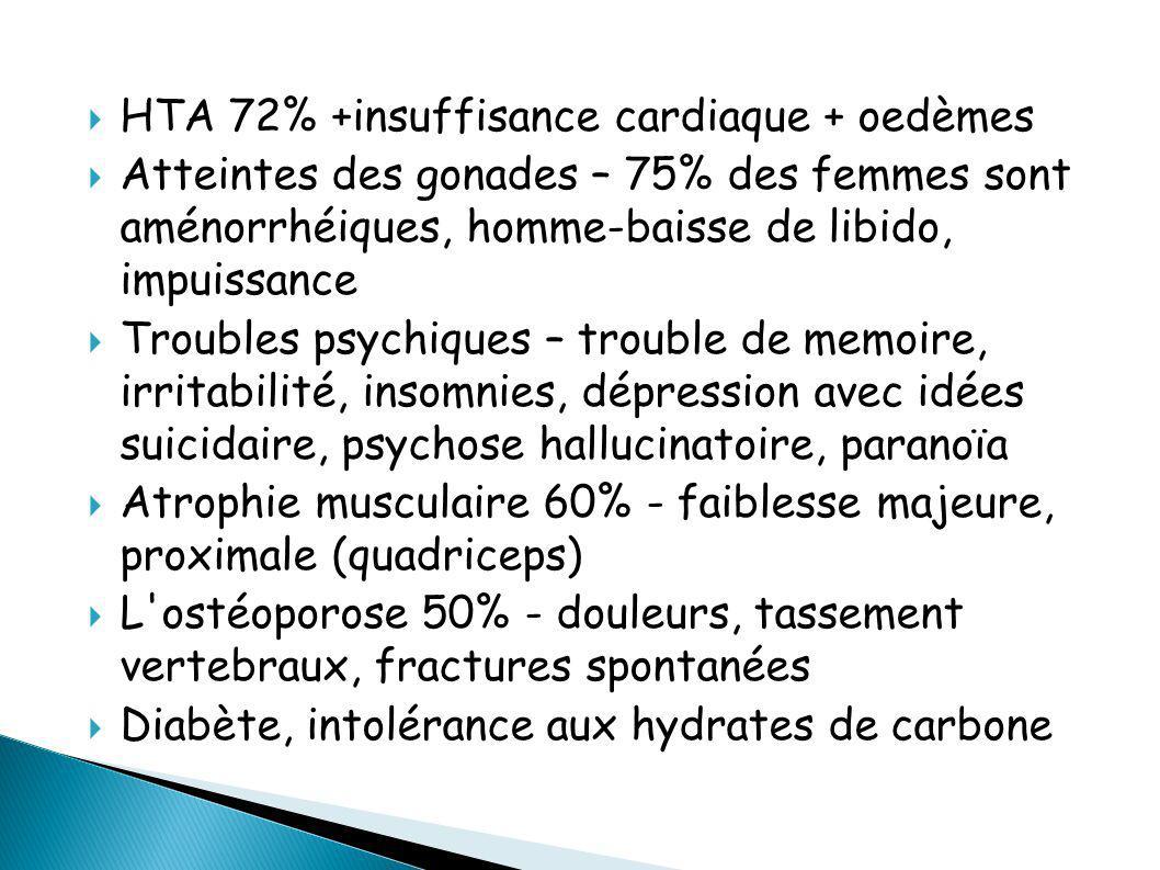 HTA 72% +insuffisance cardiaque + oedèmes Atteintes des gonades – 75% des femmes sont aménorrhéiques, homme-baisse de libido, impuissance Troubles psychiques – trouble de memoire, irritabilité, insomnies, dépression avec idées suicidaire, psychose hallucinatoire, paranoïa Atrophie musculaire 60% - faiblesse majeure, proximale (quadriceps) L ostéoporose 50% - douleurs, tassement vertebraux, fractures spontanées Diabète, intolérance aux hydrates de carbone
