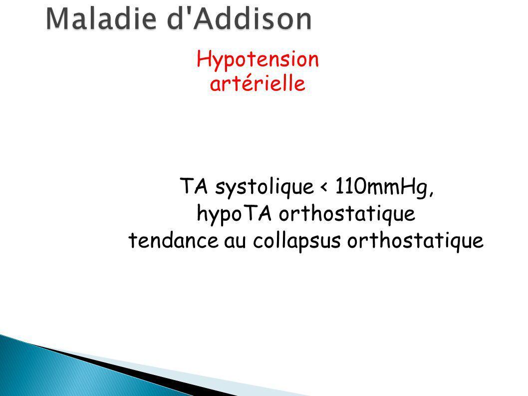 TA systolique < 110mmHg, hypoTA orthostatique tendance au collapsus orthostatique Hypotension artérielle