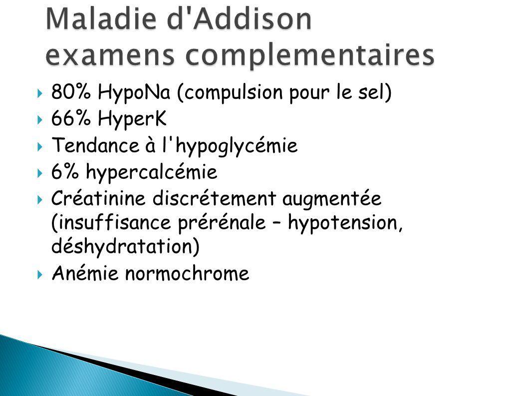 80% HypoNa (compulsion pour le sel) 66% HyperK Tendance à l hypoglycémie 6% hypercalcémie Créatinine discrétement augmentée (insuffisance prérénale – hypotension, déshydratation) Anémie normochrome
