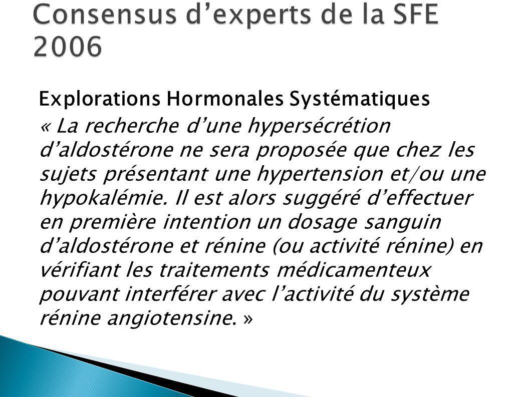 Explorations Hormonales Systématiques « La recherche dune hypersécrétion daldostérone ne sera proposée que chez les sujets présentant une hypertension et/ou une hypokalémie.