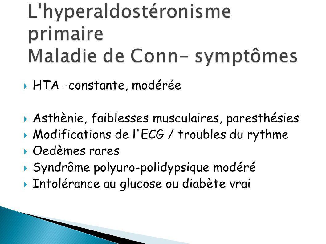 HTA -constante, modérée Asthènie, faiblesses musculaires, paresthésies Modifications de l ECG / troubles du rythme Oedèmes rares Syndrôme polyuro-polidypsique modéré Intolérance au glucose ou diabète vrai