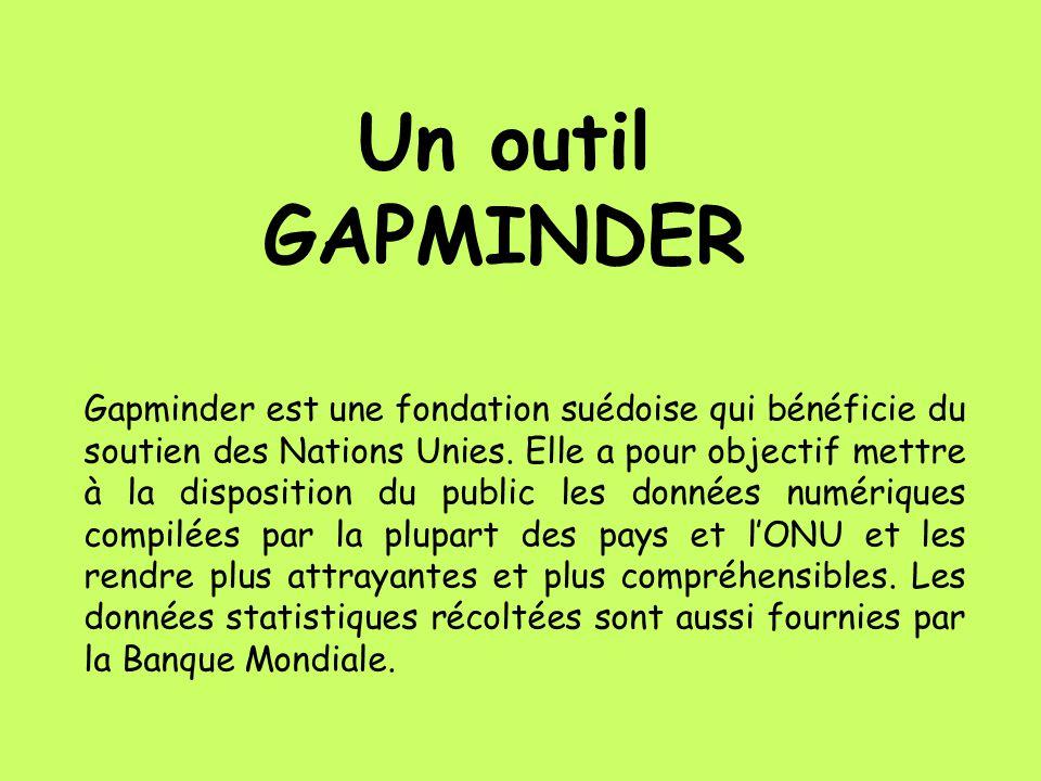 Un outil GAPMINDER Gapminder est une fondation suédoise qui bénéficie du soutien des Nations Unies.