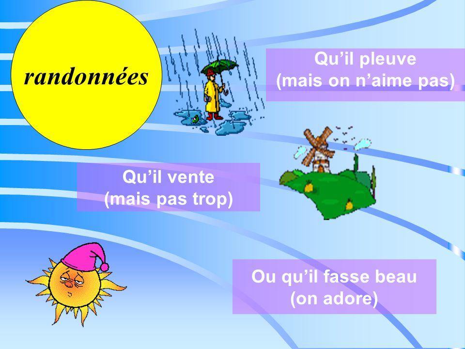 Langues vivantes Anglais Espagnol Occitan AllemandItalien