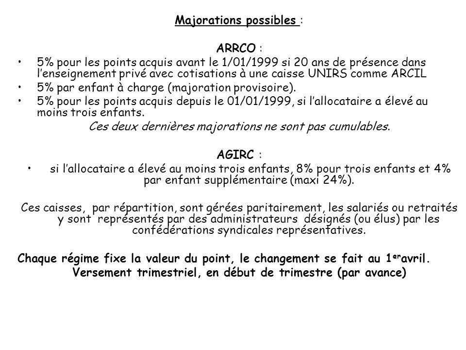 Majorations possibles : ARRCO : 5% pour les points acquis avant le 1/01/1999 si 20 ans de présence dans lenseignement privé avec cotisations à une cai