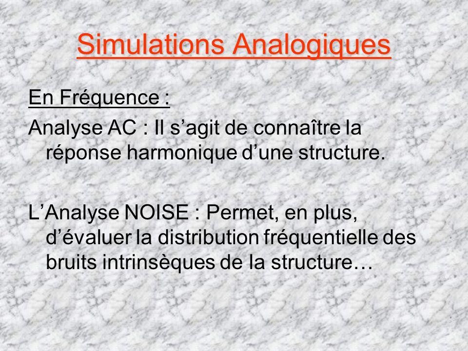 Simulations Analogiques En Fréquence : Analyse AC : Il sagit de connaître la réponse harmonique dune structure. LAnalyse NOISE : Permet, en plus, déva