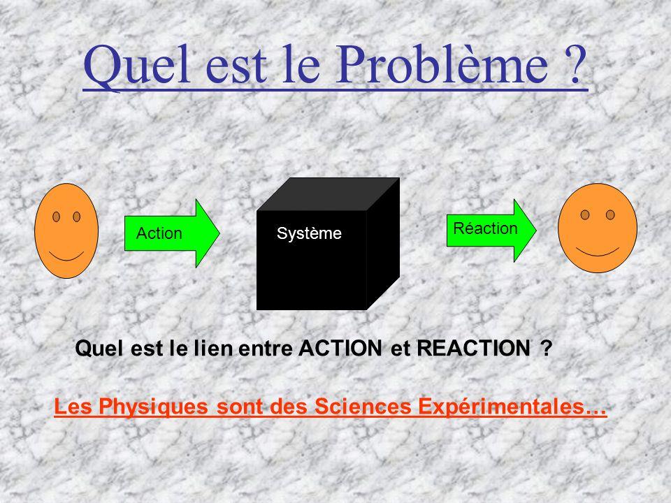 Quel est le Problème ? Action Réaction Système Quel est le lien entre ACTION et REACTION ? Les Physiques sont des Sciences Expérimentales…