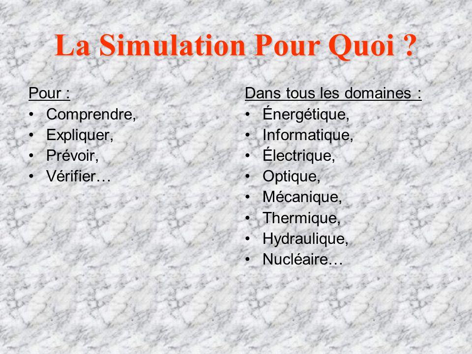 La Simulation Pour Quoi ? Pour : Comprendre, Expliquer, Prévoir, Vérifier… Dans tous les domaines : Énergétique, Informatique, Électrique, Optique, Mé
