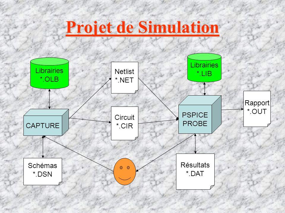 Projet de Simulation Circuit *.CIR CAPTURE Librairies *.OLB Netlist *.NET Schémas *.DSN PSPICE PROBE Librairies *.LIB Résultats *.DAT Rapport *.OUT
