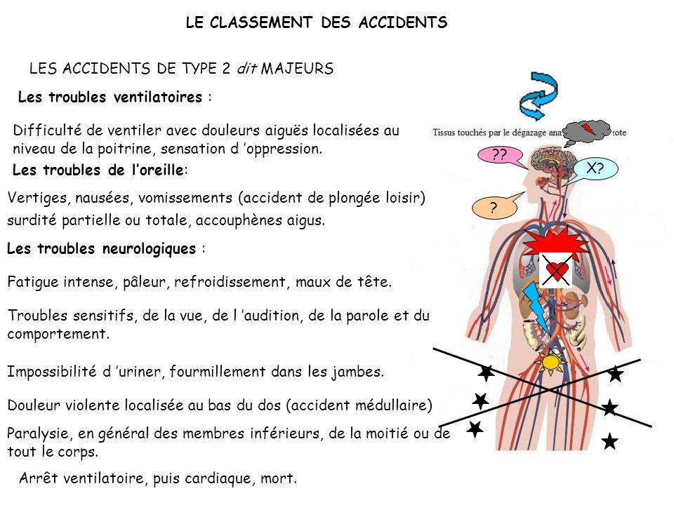 LE CLASSEMENT DES ACCIDENTS LES ACCIDENTS DE TYPE 1 dit MINEURS Les accidents cutanés : Démangeaisons, picotements, puces, moutons (dégazage sous cuta