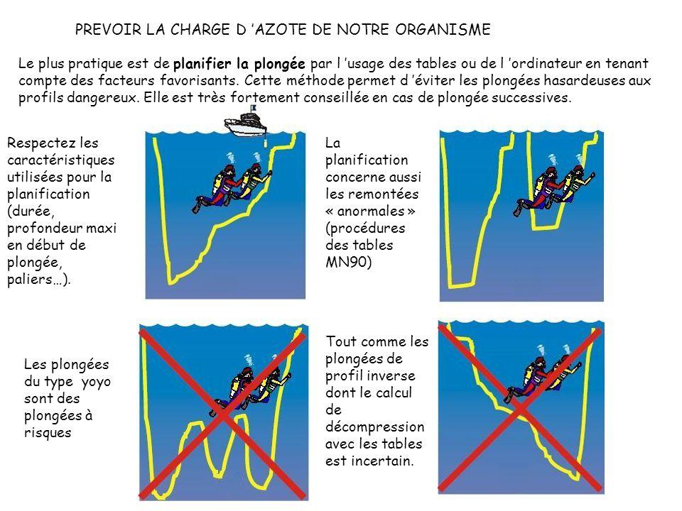 PREVOIR LA CHARGE D AZOTE DE NOTRE ORGANISME Le plus efficace est de ne plonger que dans la courbe de sécurité. Cette plage de profondeur concerne les