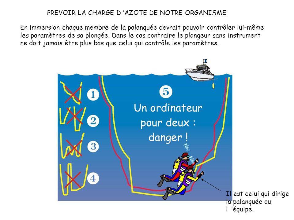 PREVOIR LA CHARGE D AZOTE DE NOTRE ORGANISME Respectez les caractéristiques utilisées pour la planification (durée, profondeur maxi en début de plongé
