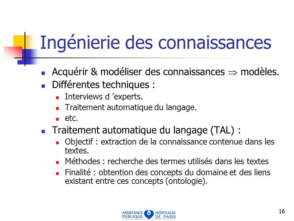 16 Ingénierie des connaissances Acquérir & modéliser des connaissances modèles.
