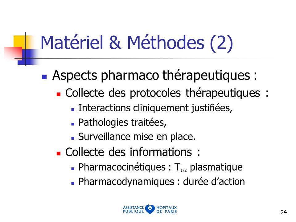 24 Matériel & Méthodes (2) Aspects pharmaco thérapeutiques : Collecte des protocoles thérapeutiques : Interactions cliniquement justifiées, Pathologies traitées, Surveillance mise en place.