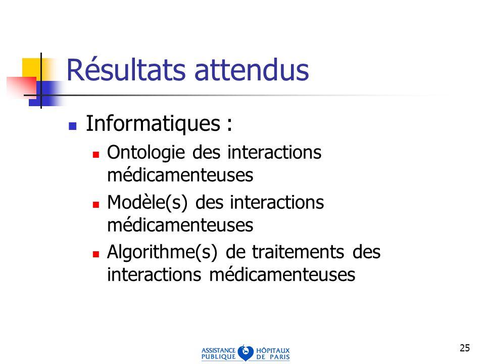 25 Résultats attendus Informatiques : Ontologie des interactions médicamenteuses Modèle(s) des interactions médicamenteuses Algorithme(s) de traitements des interactions médicamenteuses