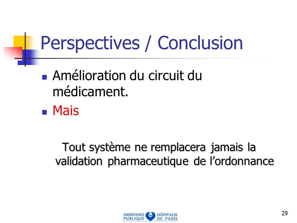29 Perspectives / Conclusion Amélioration du circuit du médicament.