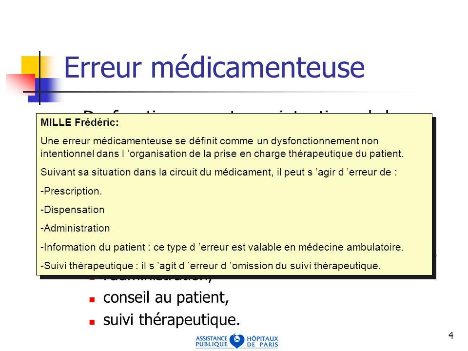 4 Erreur médicamenteuse Dysfonctionnement non intentionnel dans lorganisation de la prise en charge thérapeutique du patient.