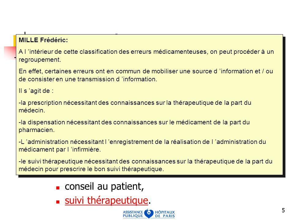 5 Erreur médicamenteuse Dysfonctionnement non intentionnel dans lorganisation de la prise en charge thérapeutique du patient.