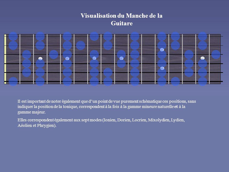 Visualisation du Manche de la Guitare On peut voir quil nest pas forcément utile de connaître toutes ses notes sur le manche pour improviser, seule la