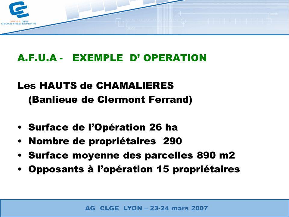 A.F.U.A - EXEMPLE D OPERATION Les HAUTS de CHAMALIERES (Banlieue de Clermont Ferrand) Surface de lOpération 26 ha Nombre de propriétaires 290 Surface moyenne des parcelles 890 m2 Opposants à lopération 15 propriétaires AG CLGE LYON – 23-24 mars 2007