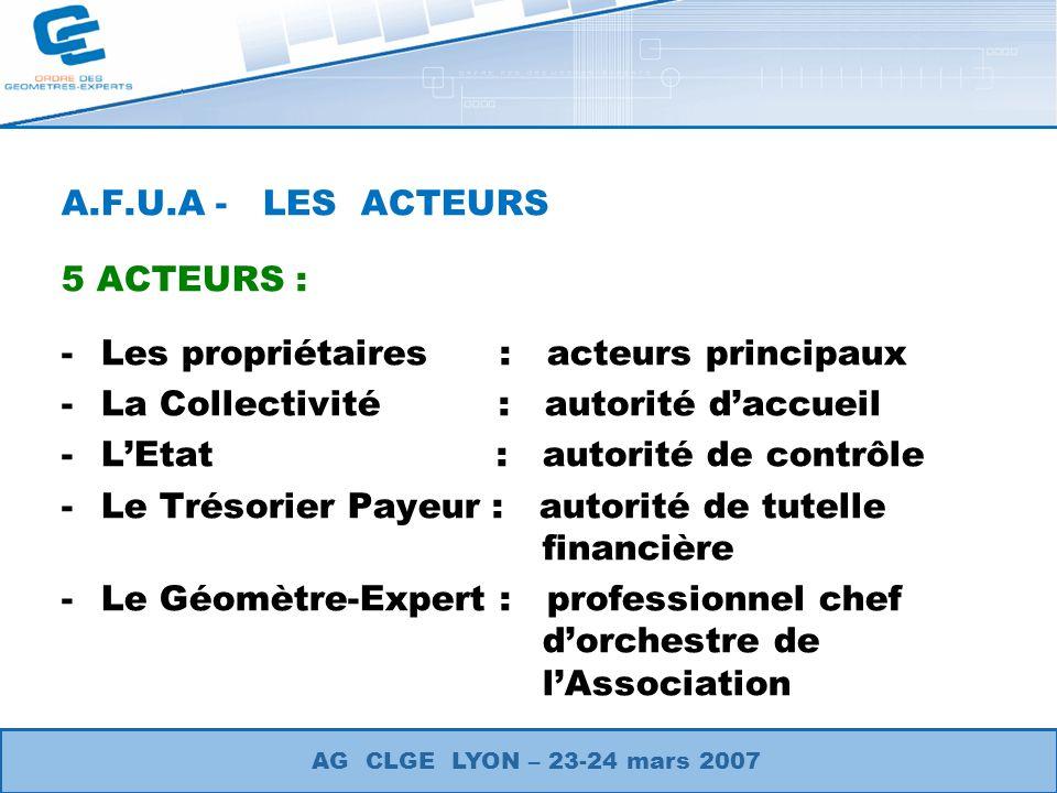 A.F.U.A - LES ACTEURS 5 ACTEURS : -Les propriétaires : acteurs principaux -La Collectivité : autorité daccueil -LEtat : autorité de contrôle -Le Tréso