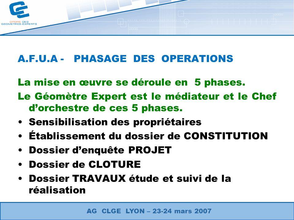 A.F.U.A - PHASAGE DES OPERATIONS La mise en œuvre se déroule en 5 phases. Le Géomètre Expert est le médiateur et le Chef dorchestre de ces 5 phases. S
