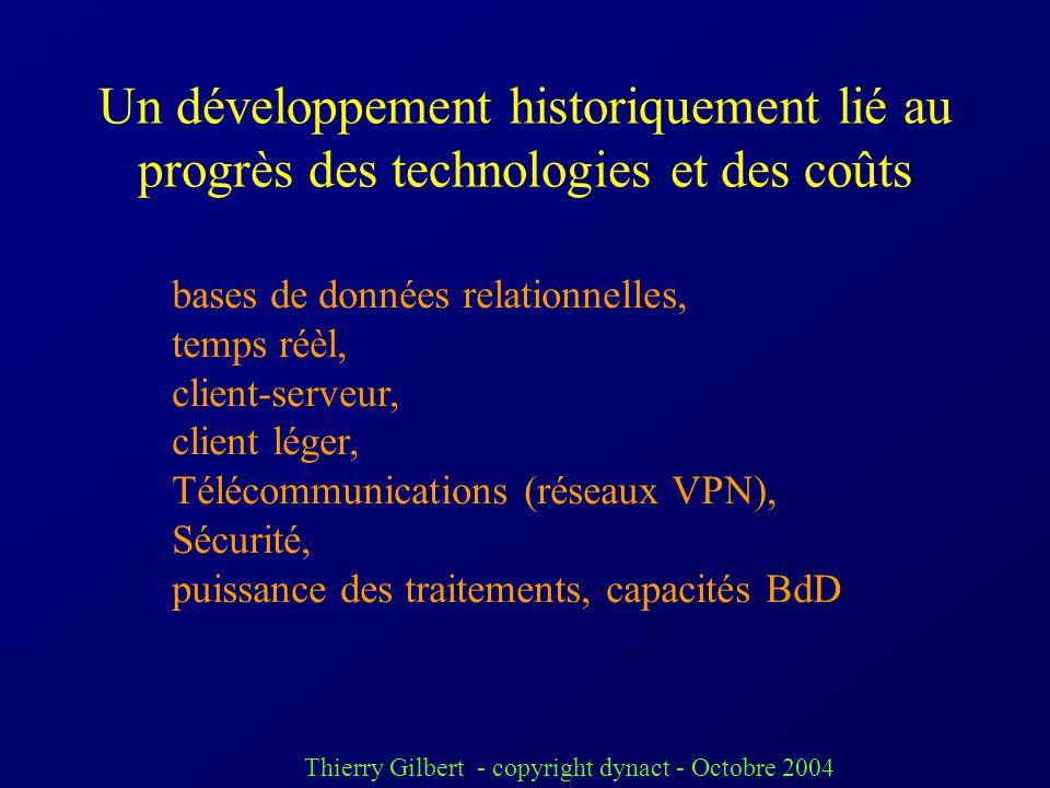 Thierry Gilbert - copyright dynact - Octobre 2004 Définition selon le CXP Trois fonctions de gestion au minimum dont la compta Unicité des données sur