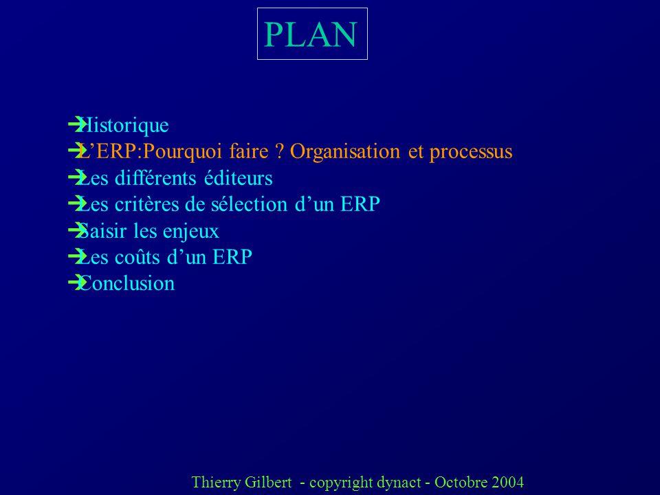 Thierry Gilbert - copyright dynact - Octobre 2004 Un développement historiquement lié au progrès des technologies et des coûts bases de données relati