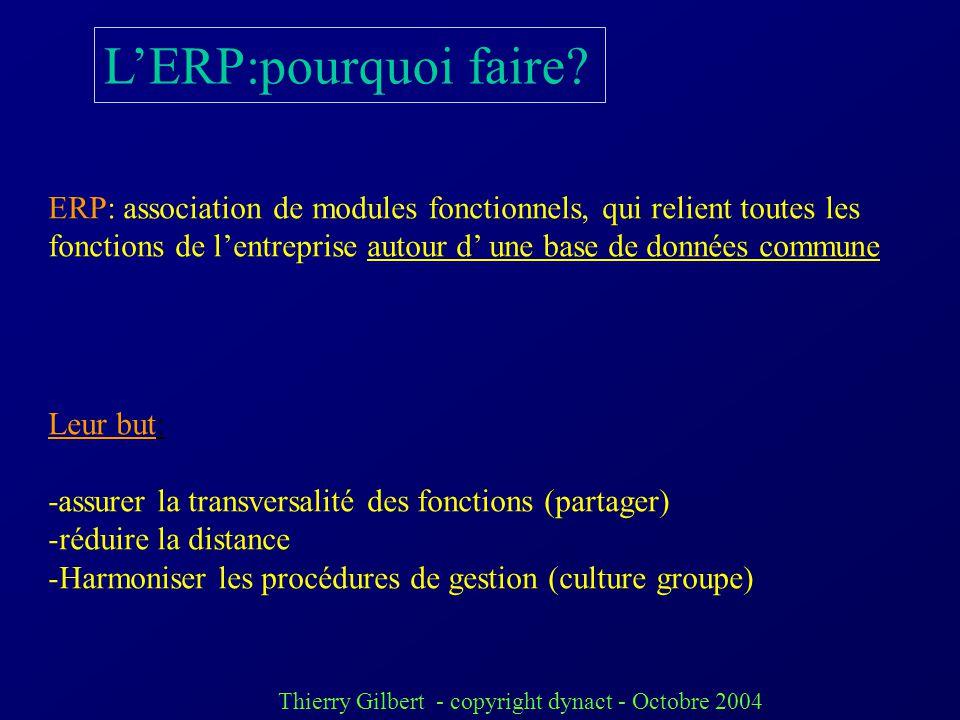 Thierry Gilbert - copyright dynact - Octobre 2004 PLAN Historique LERP:Pourquoi faire ? Organisation et processus Les différents éditeurs Les critères