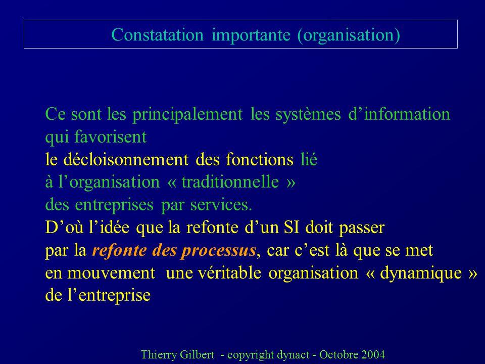 Thierry Gilbert - copyright dynact - Octobre 2004 Exemples de processus Commandes client Commandes achat MP inventaires Reporting Tarifs Référencement