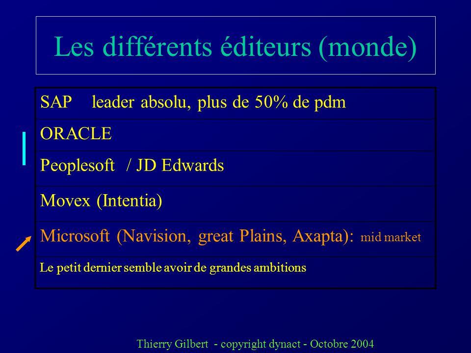 Thierry Gilbert - copyright dynact - Octobre 2004 PLAN Historique LERP:Pourquoi faire ? Les différents éditeurs Les critères de sélection dun ERP Sais