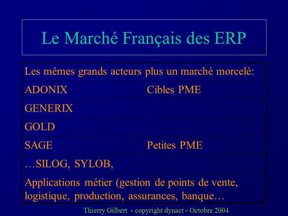 Thierry Gilbert - copyright dynact - Octobre 2004 Les différents éditeurs (monde) SAP leader absolu, plus de 50% de pdm ORACLE Peoplesoft / JD Edwards