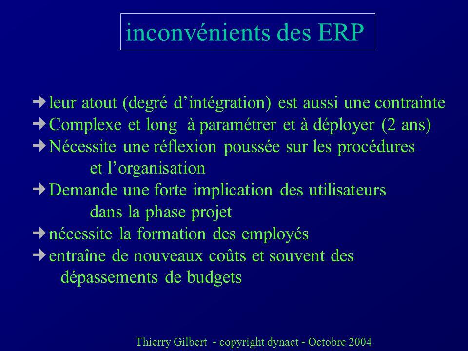 Thierry Gilbert - copyright dynact - Octobre 2004 critères de sélection dun ERP A déquation de lERP à lactivité de lentreprise C apacité du réseau din