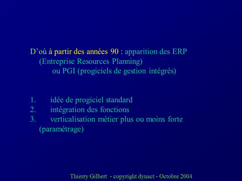 Thierry Gilbert - copyright dynact - Octobre 2004 1990 (début) : extension des fonctions des MRP-II à Finances / comptabilité analytique et générale